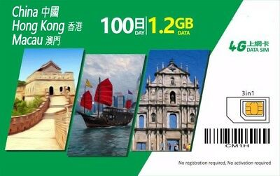 China Unicom China Hong Kong Macau 1.2GB/100days 4G/3G Sim Card PAYG