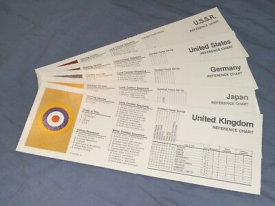 AXIS AND ALLIES second edition: 5 army reference charts - 1987 vintage parts