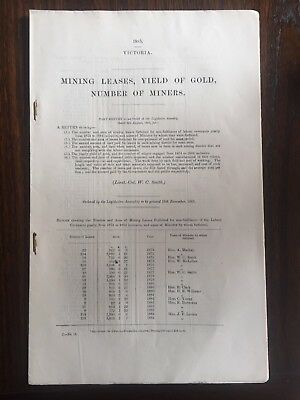 Gold Mining Victoria, Mining Leases, Yield Of Gold, 1885.