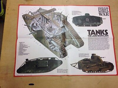 History Of The First World War Tanks And Ironclads