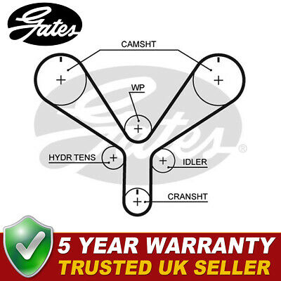Gates Timing Cam Belt Kit for ROVER 600 2.3 H 23 A3 158bhp