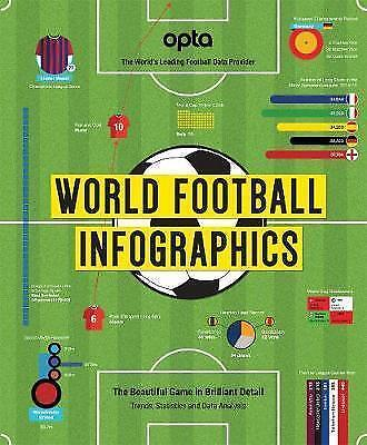 Opta World Football Infographics - New Book Adrian Besley
