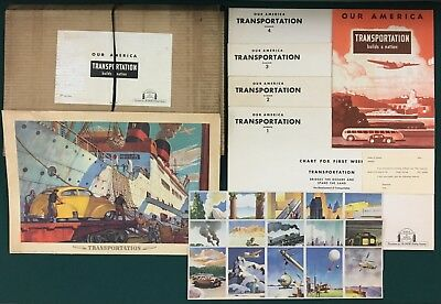 1943 COCA-COLA OUR AMERICA TRANSPORTATION, N C Wyeth;  Posters, Educational