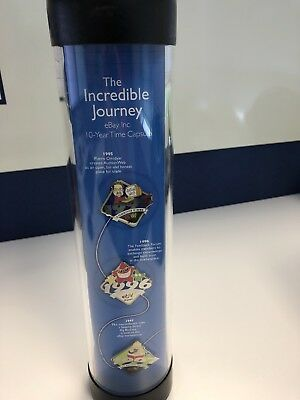 """EBAY 10th Anniversary Pin Set """"The Incredible Journey"""""""