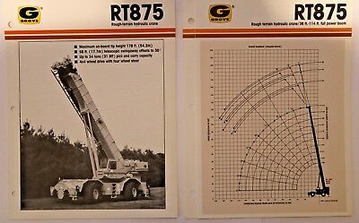 Grove RT875 Rough Terrain Hydraulic Crane Sales Brochure and specifications