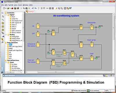 Micro PLC Programming Software for Programmable Logic Controller Function Block