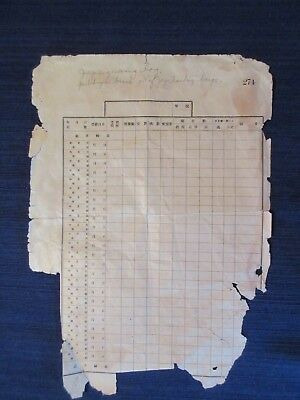 "Historic WWll Japanese Engineering Log sheet ""picked up on beach"""