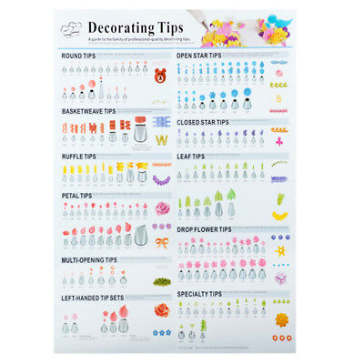 Wilton Leaf Cake Decorating Nozzle Icing Tips Poster - Cake Decorating Supplies