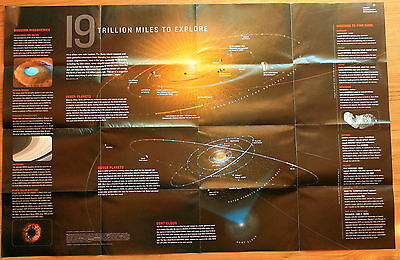 8 Planets - The Solar System Cosmic Order National Geographic  Map / Poster 2006