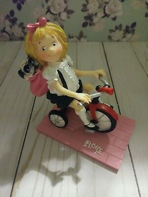 Madame Alexander Eloise On The Go Figurine