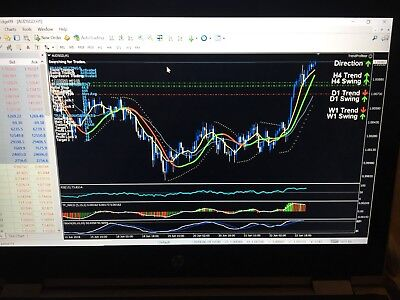 Extreme Forex System - Use Money Management Please.