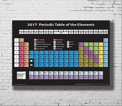 P-174 Art Periodic Table of Elements 2017 Decorative Educational Poster 24x36in