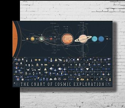 P-195 Art Solar System Planets Earth Moons Galaxy Space LW-Canvas Poster 24x36in