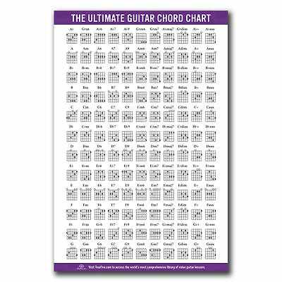 E2814 Art Guitar Chords Chart Key Music Graphic Exercise Poster Hot -24x36 40in