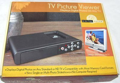 TV Picture Viewer Digital Decor for any Standard or HD TV