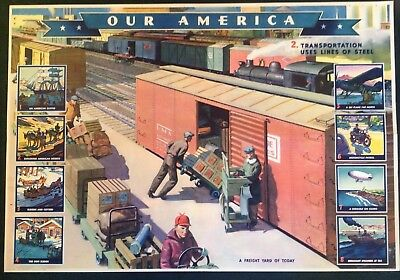 Original 1943 Our America Coca Cola Educational Poster #2 Transportation Vintage