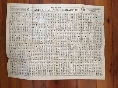 Oriental Culture Chart Ancient Chinese Characters W.M. Hawley #4 27 X 35 1946