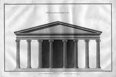 1780 - Teos Temple Ionia Turkey Original Kupferstich engraving