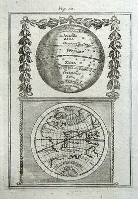 WORLD, EASTERN HEMISPHERE in zones.  A.Mallet original antique map 1719