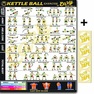 Kettle Ball Exercise Workout Poster Banner BIG 51 x 74cm Chart Muscle Home Gym