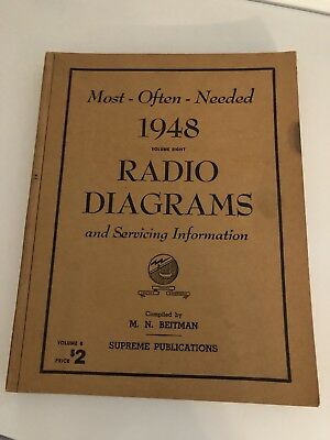 Most Often Needed RADIO DIAGRAMS & Servicing Vintage 1948 Beitman/Supreme Tubes