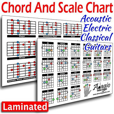 ADAGIO Colourful Compact 2-Side Chord & Scale Lesson Chart For Guitars *** Gloss