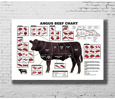 24x36 14x21 40 Poster Beef Cuts Diagram Cooking Meal Art Hot P-290