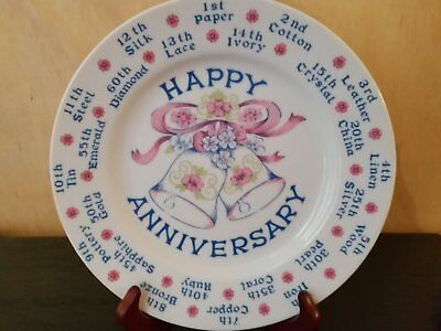 Collectors Anniversary Plate