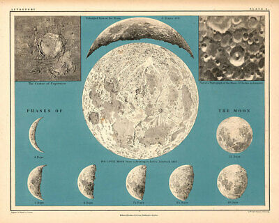 Atlas of Astronomy by Alex Keith Johnston Plate - 4. Moon 1869