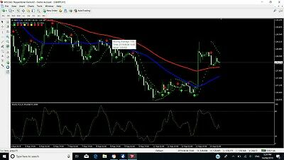 Proven Forex System ... Tried And Tested .. For MetaTrader 4 :)