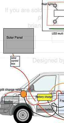electrical circuits and wiring diagrams  suitable vwt5/t4, vito, vivaro,  transit