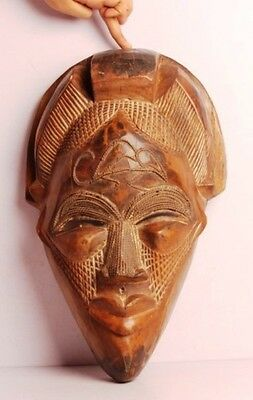 Wooden Hand Engraved Wall Hanging Decorative Mask Brass Wire Carving Work-Rr4642
