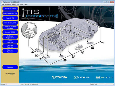 Latest Techstream  Toyota Lexus TIS V14.00.019 for unlimited computers install