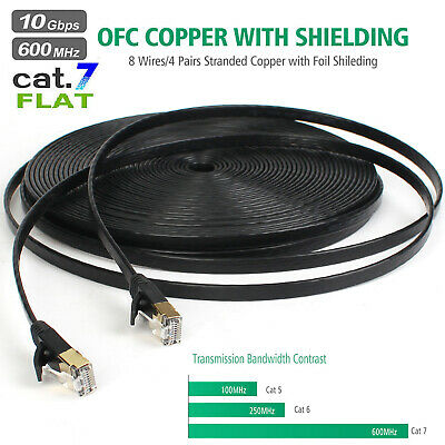 6~100ft Cat7 Cat 6 Cat 5e Network Wire Cable for Router, Modem, Xbox, PS, TV Lot