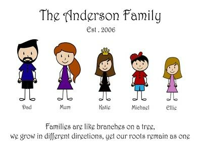 FAMILY NAMEPersonalised PictureStick People FiguresFREE POST NP270