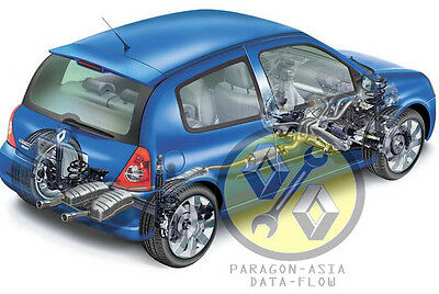 clio ii x65 wiring diagrams + workshop manual - incl 172/182/cup/