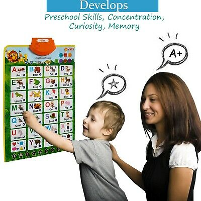 USED Electronic Alphabet ABC Wall Chart with Shapes Colors and Spelling
