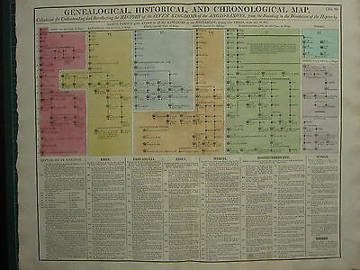 1807 Large Chart Genealogy ~ Seven Kingdoms Anglo Saxons Dissolution Heptarchy