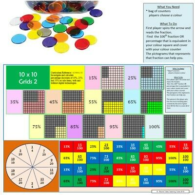 Board Game Math's Percentage 2 Primary Teaching Resources Kids Learning %