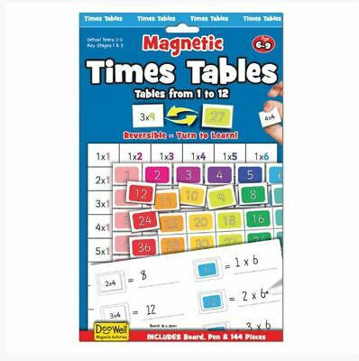 Brand New Fiesta Magnetic Chart Times Tables Educational Numeracy Multiplication