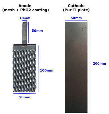 PbO2 MMO Anode  + Cathode electrodes for lab chlorate perchlorate electrolysis