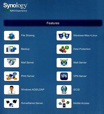 Synology DS412+ 4 bay NAS with latest software