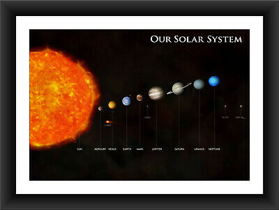 Solar System Planets Space Astro A1,A2,A3,A4 Photo Print Art Poster Picture 71