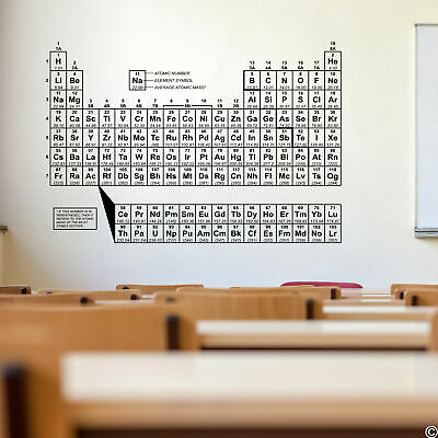 The Advanced Periodic Table of Elements wall decal for HS science classroom K758