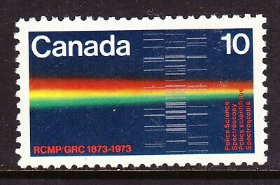 Canada No 613, Royal Canadian Mounted Police (Rcmp) Centenary, Mint Nh