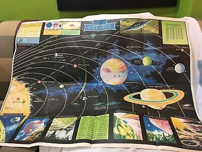 Rand McNally Map Of Outer space 1965 Edition