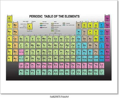 Periodic Table Of The Elements  Art Print Home Decor Wall Art Poster