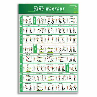 Art Print Fabric Poster Barbell Workout Exercise BodyBuilding 2 chart 24x36V305