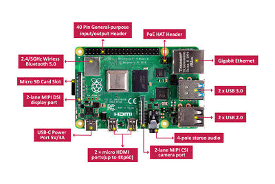 Brand New & Sealed - Raspberry Pi 4B (4Gb) Free Royal Mail Delivery Fast