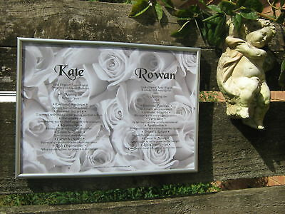 Personalised Wedding Gift.  Bride & Groom's First Name Meaning Scroll